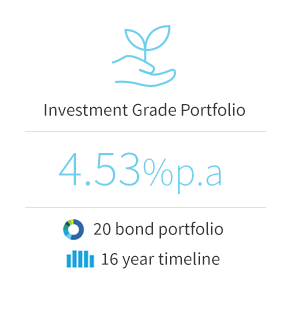 Wholesale Sample Bond Portfolio - Investment Grade